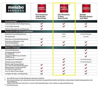 Metabo_Full_Service.jpg